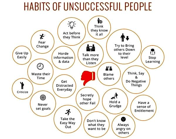 Habits of Unsuccessful Network Marketer