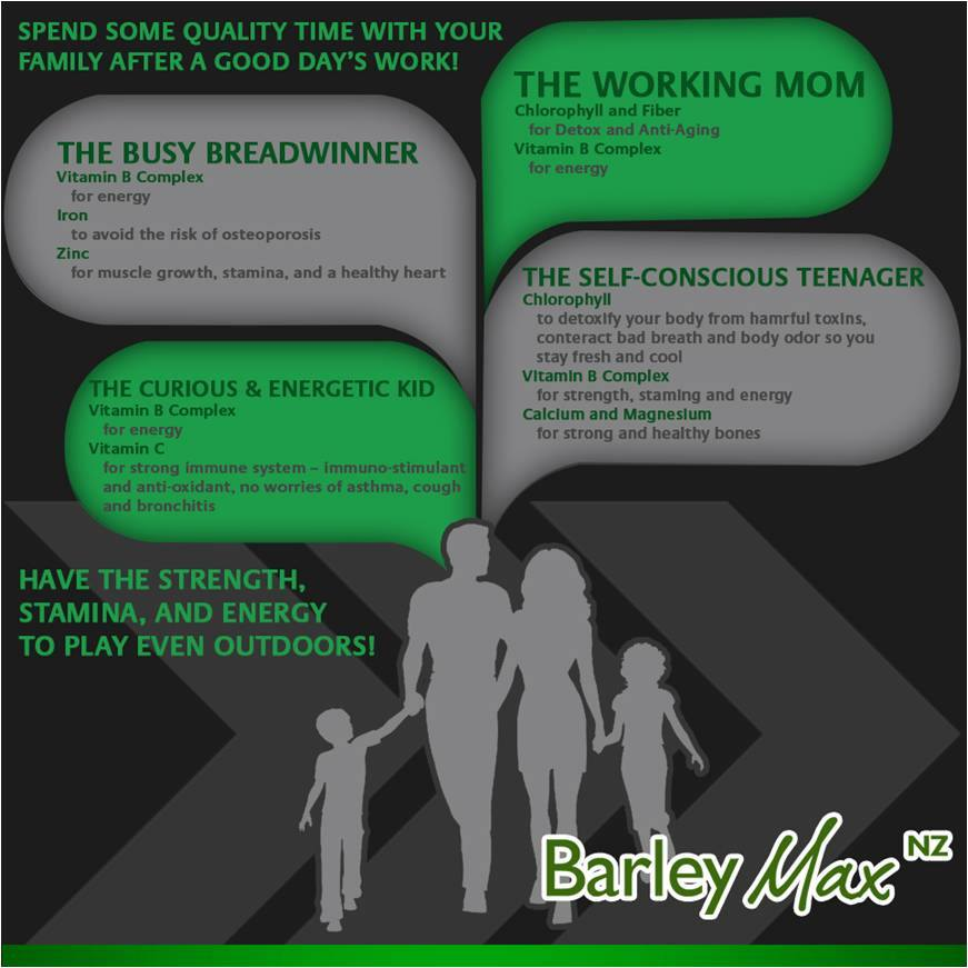 Sante Barley Max is good for busy breadwinner, working mom and self-conscious teenager