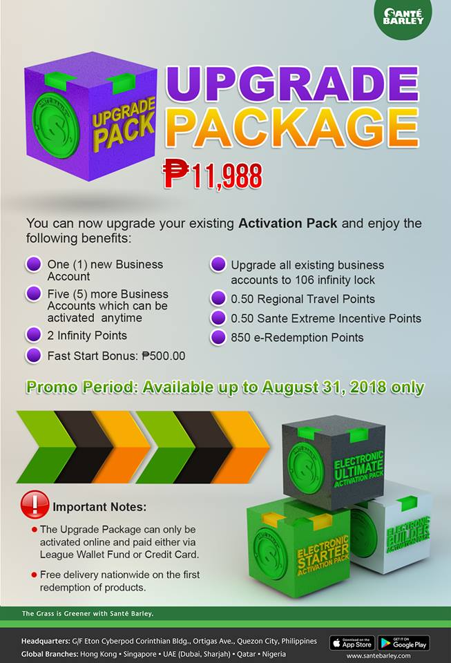 Sante PH Upgrade Package