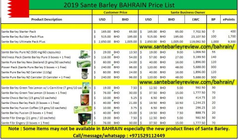Price Lists Archives | Sante Barley Business Review